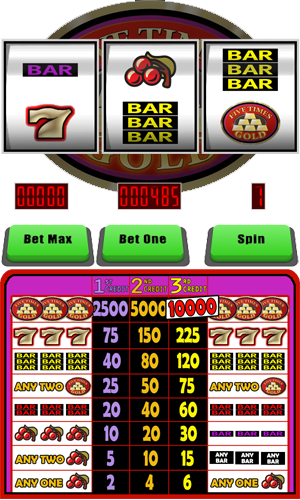 Free Slots at Slot Hill Casino