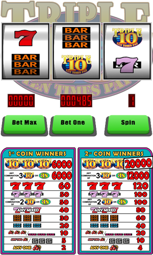 Free Slots Triple Ten Times Pay