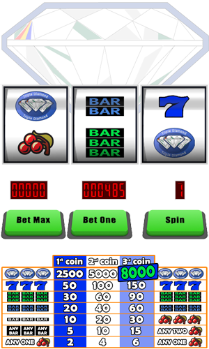 Play Free Online Diamond Slot Machine