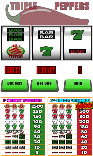Play Free Online Triple Peppers Slot Machine